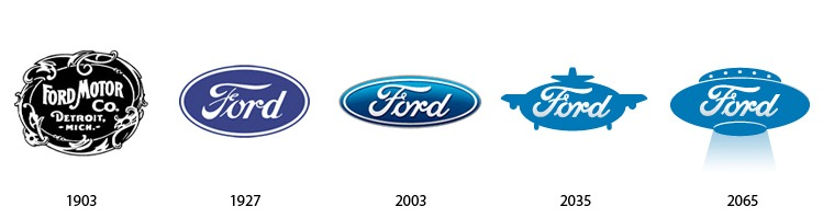 the evolution and the future of famous logos