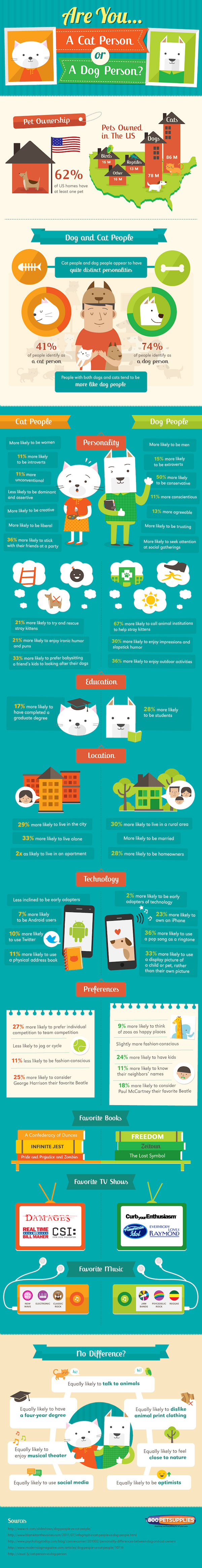 dog-or-cat-person-infographic copy