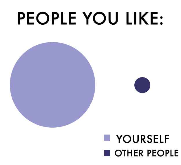 12 Hilariously Honest Charts That Are Way Too Real For People Who Hate People